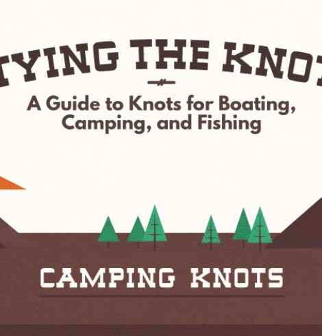 Tying the Knot – A Guide to Knots for Camping (We thought you may find it useful!)